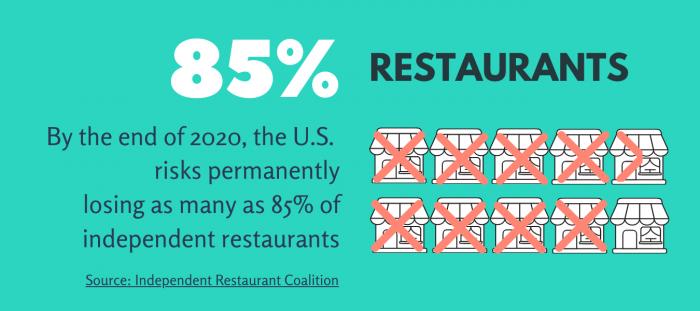 GFK_Infographic_Restaurants